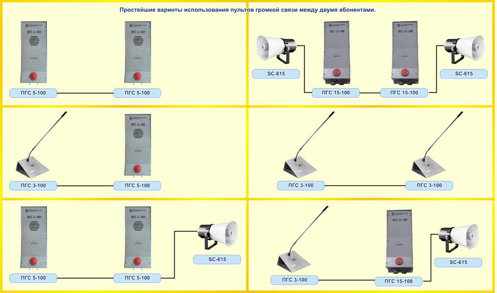 инструкция громки связь