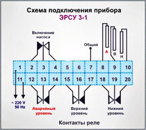 Схема подключения ЭРСУ 3-1